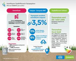 Κοινό και διευρυμένο πρόγραμμα ανακύκλωσης ΟΤΕ-COSMOTE