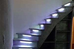 LED Φωτισμός, Πηγή φωτός του 21ου αιώνα
