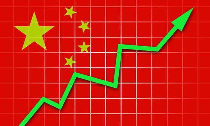 Η Κίνα πρωτοπόρος σε κάθε τομέα της ανάπτυξης