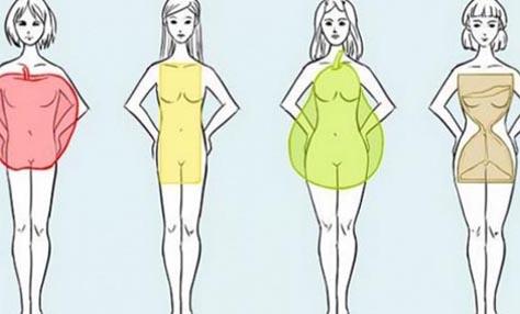 Ποιο είναι το σχήμα του σώματός σου;