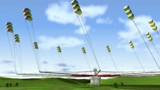Χαρταετοί για πτήσεις γεμάτες ενέργεια!